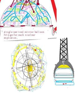 A propulsion system called MIRROR BOWL for moving large ships fast